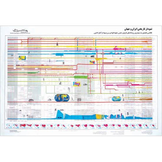 نمودار-تاریخی-ایران-و-جهان-از-عصر-یخبندان-تا-سال-۱۳۵۷