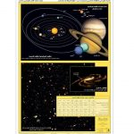 نگاره منظومه شمسی
